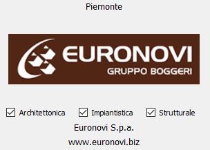 Euronovi S.p.a.